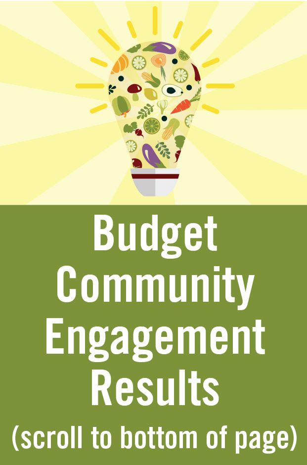 Community Engagement Results