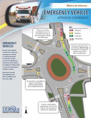 Emergency Vehicles and Roundabouts