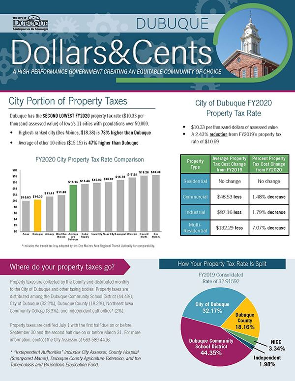 Dollars and Cents FY20