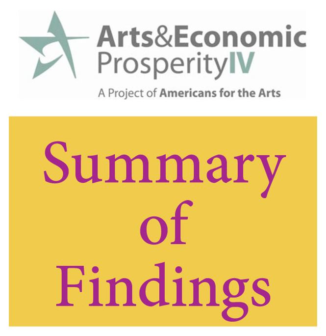 Economic Impact Study Summary